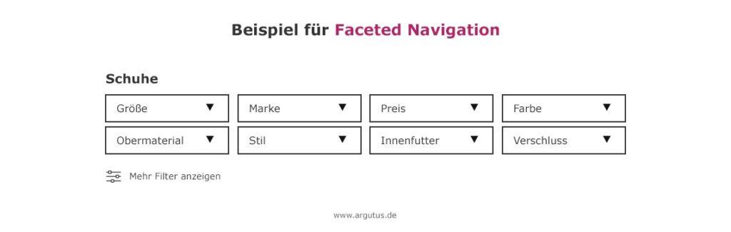Faceted Navigation Beispiel