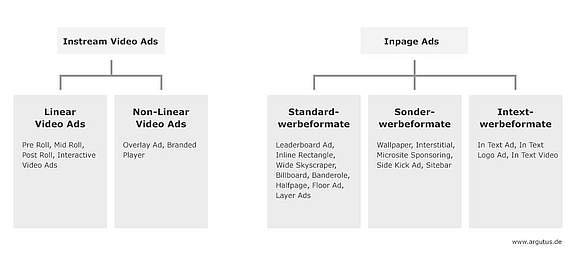 Infografik-Display-Advertising-argutus.jpg